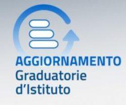 Grad. Istituto